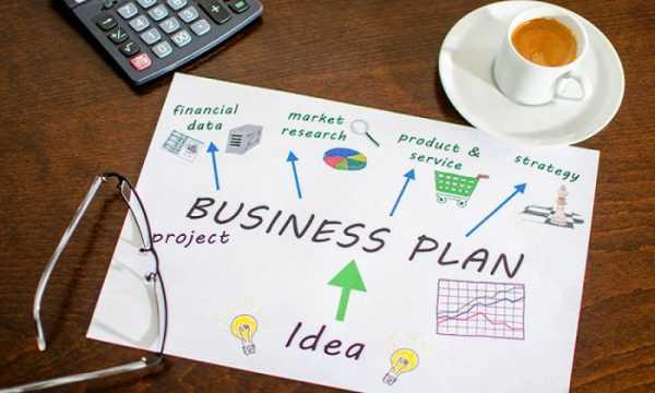 Как составить бизнес-план интернет-магазина 2020: подробная инструкция с примерами, расчетами и картинками